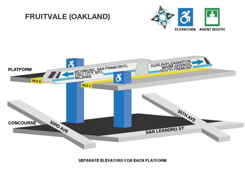 Fruitvale Station accessible path