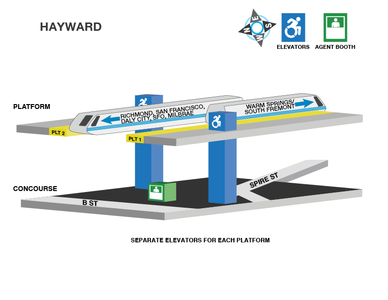 Hayward Station accessible path