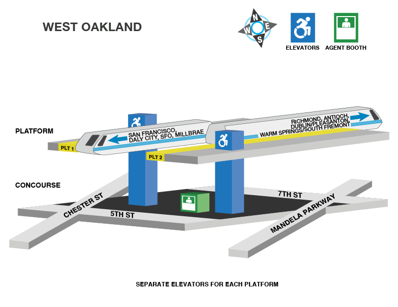 West Oakland Station accessible path